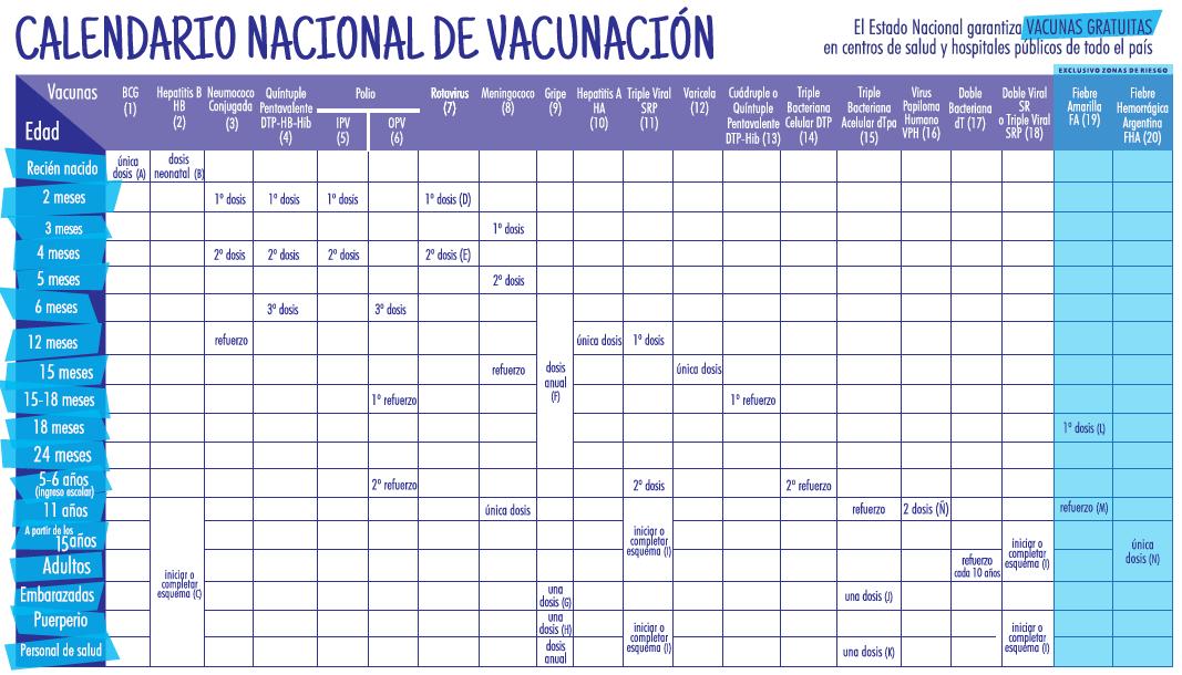 calendario nacional de vacunacion 2018
